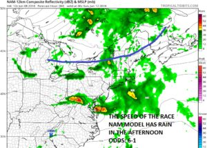 nam84 Belmont Stakes Weather Forecast