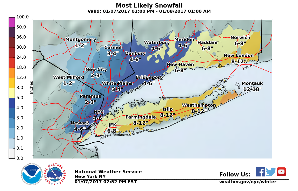 Long Island Weather Forecast For January