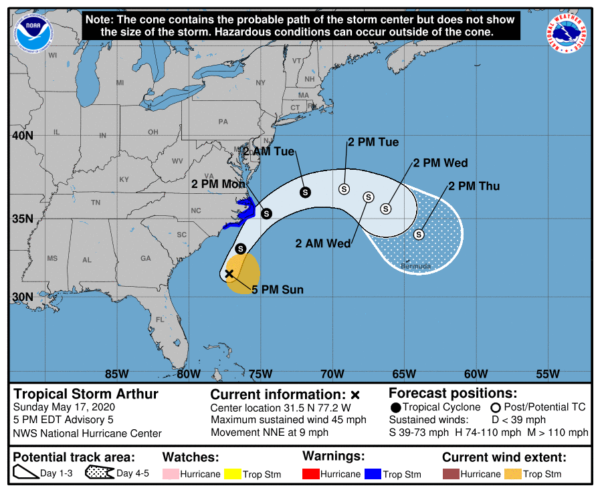 Tropical Storm Arthur Tropical Storm Warnings Outer Banks North Carolina